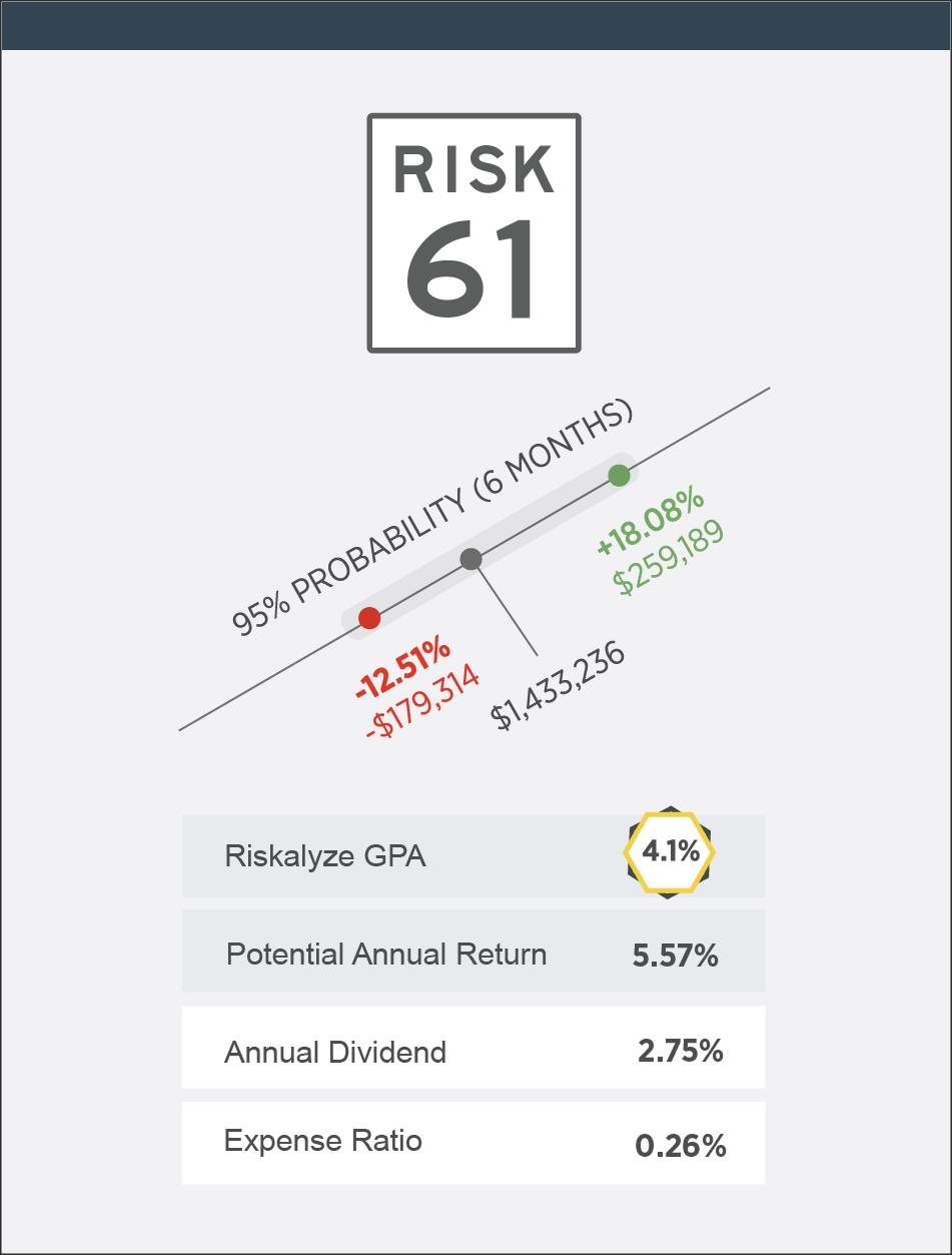 Web - Verisail-riskalyze-05